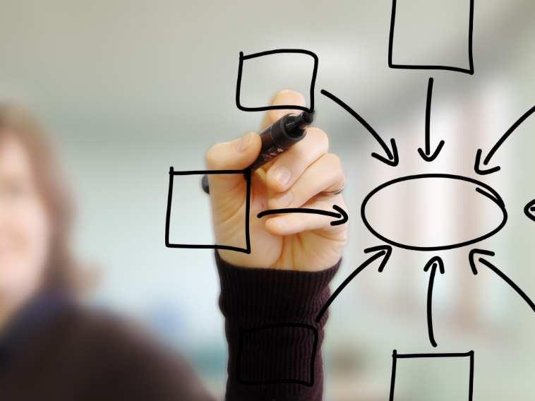 El perfil del diseñador tecnopedagógico es clave para diseñar y crear cursos online